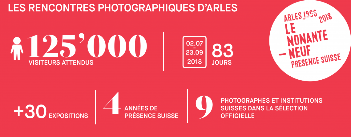 infographie arles